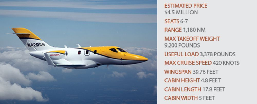search hondajet ha  private charter jets worldwide aircraft