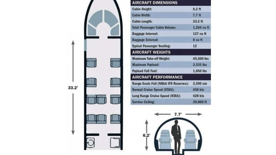 falcon-900-specifications.jpg