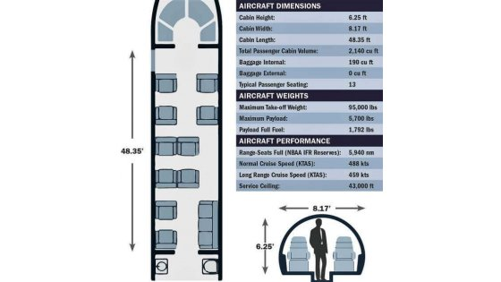 global-express-xrs-specifications.jpg