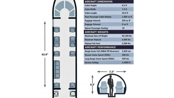 gulfstream-g5-specifications.jpg