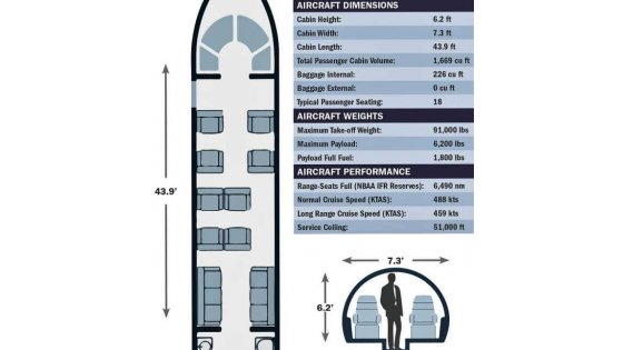 gulfstream-g550-specifications.jpg